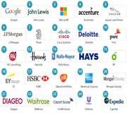 top-25-companies-salary-wor