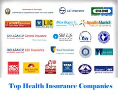Top Health Insurance Companies In Tiruchirappalli