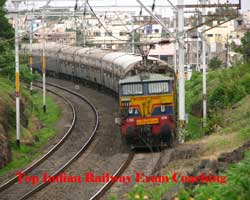 Top Railway Exam Coaching Ranking In Bhilwara