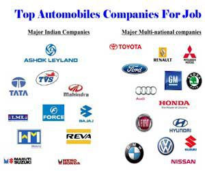 Top Automobile Companies In Nashik
