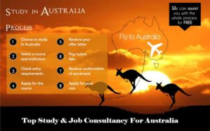 Top Overseas Education Consultancy For Australia In Ahmedabad