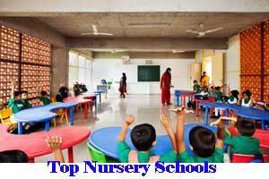 Top Nursery Schools In Mumbai