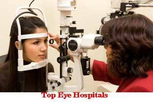 Top Eye Hospitals In Dombivli Thane