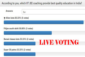 IIT JEE COACHING Poll Survey Live Vote Now