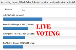Schools Poll Survey Live Vote Now