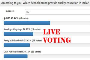 Schools Poll Survey Live Vote Now